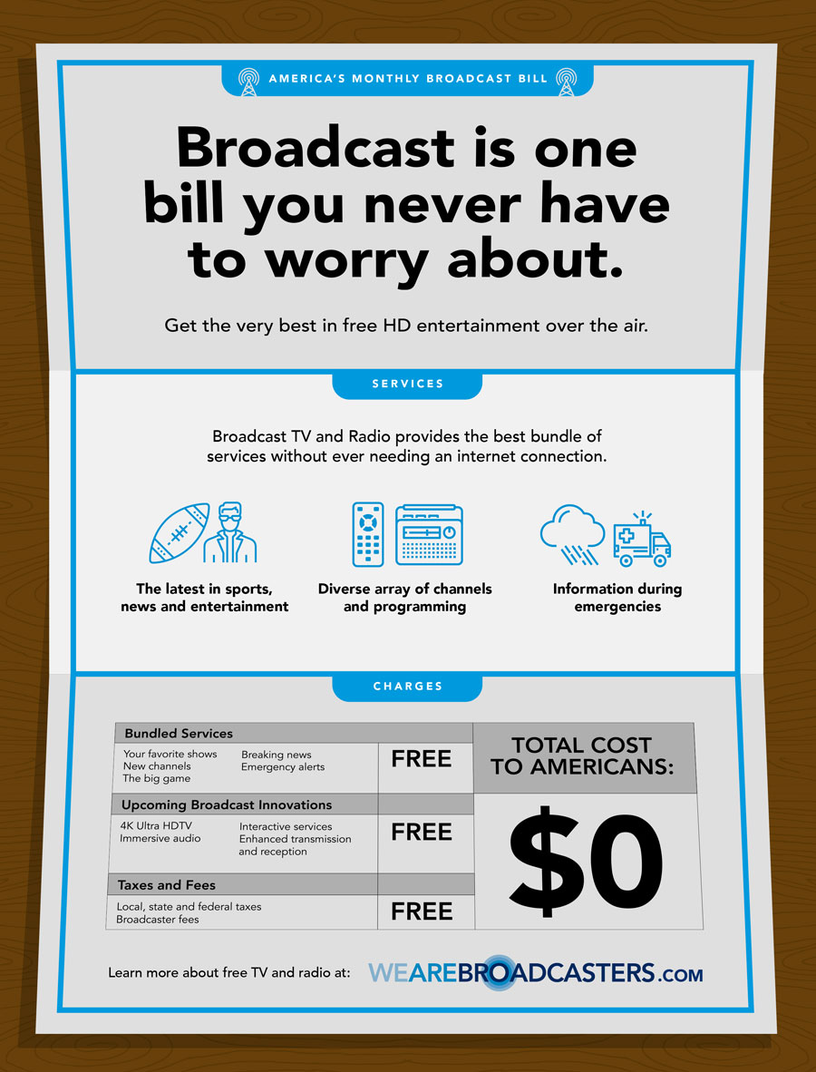 America's Monthly Broadcast Bill